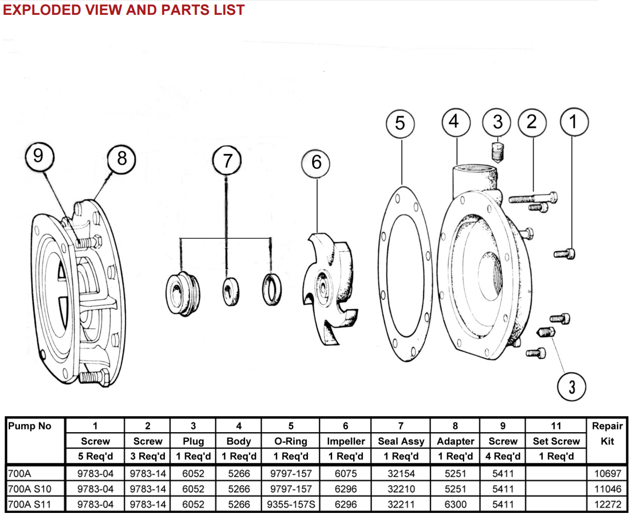 Oberdorfer 700A Exploded View and Parts List