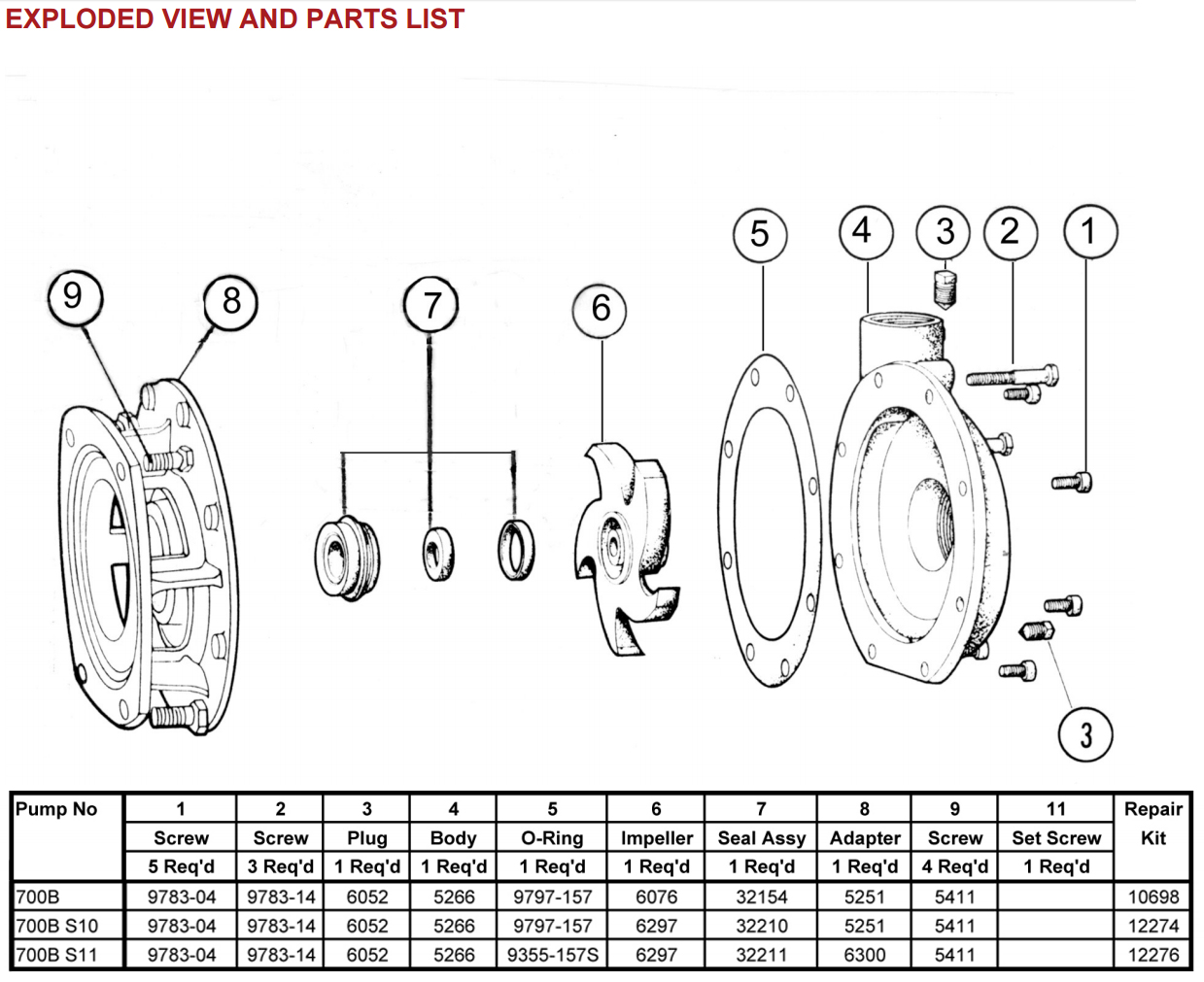 Oberdorfer 700B Exploded View and Parts List
