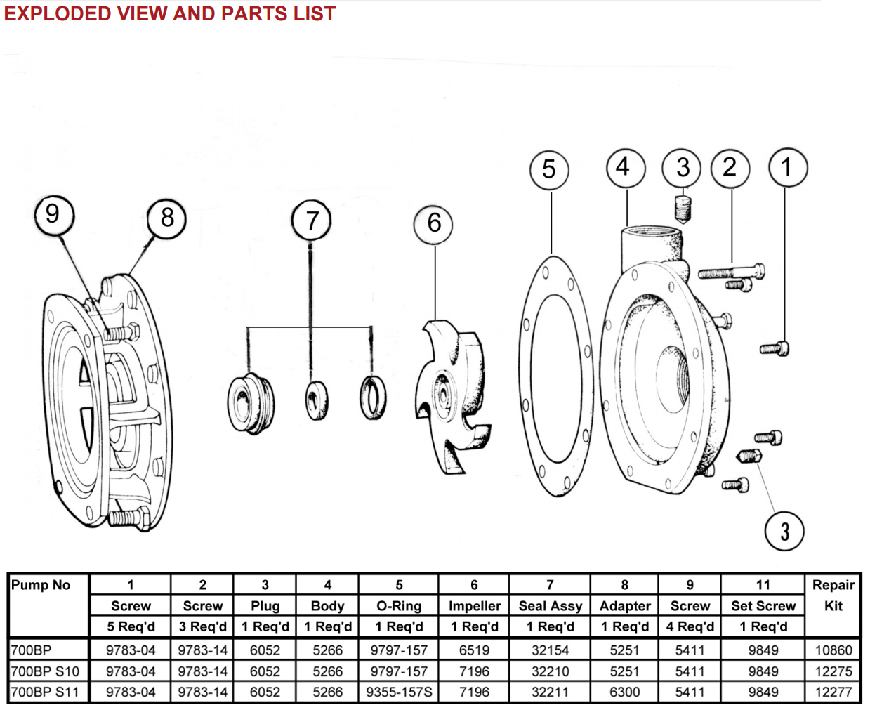 Oberdorfer 700BP Exploded view and Parts list