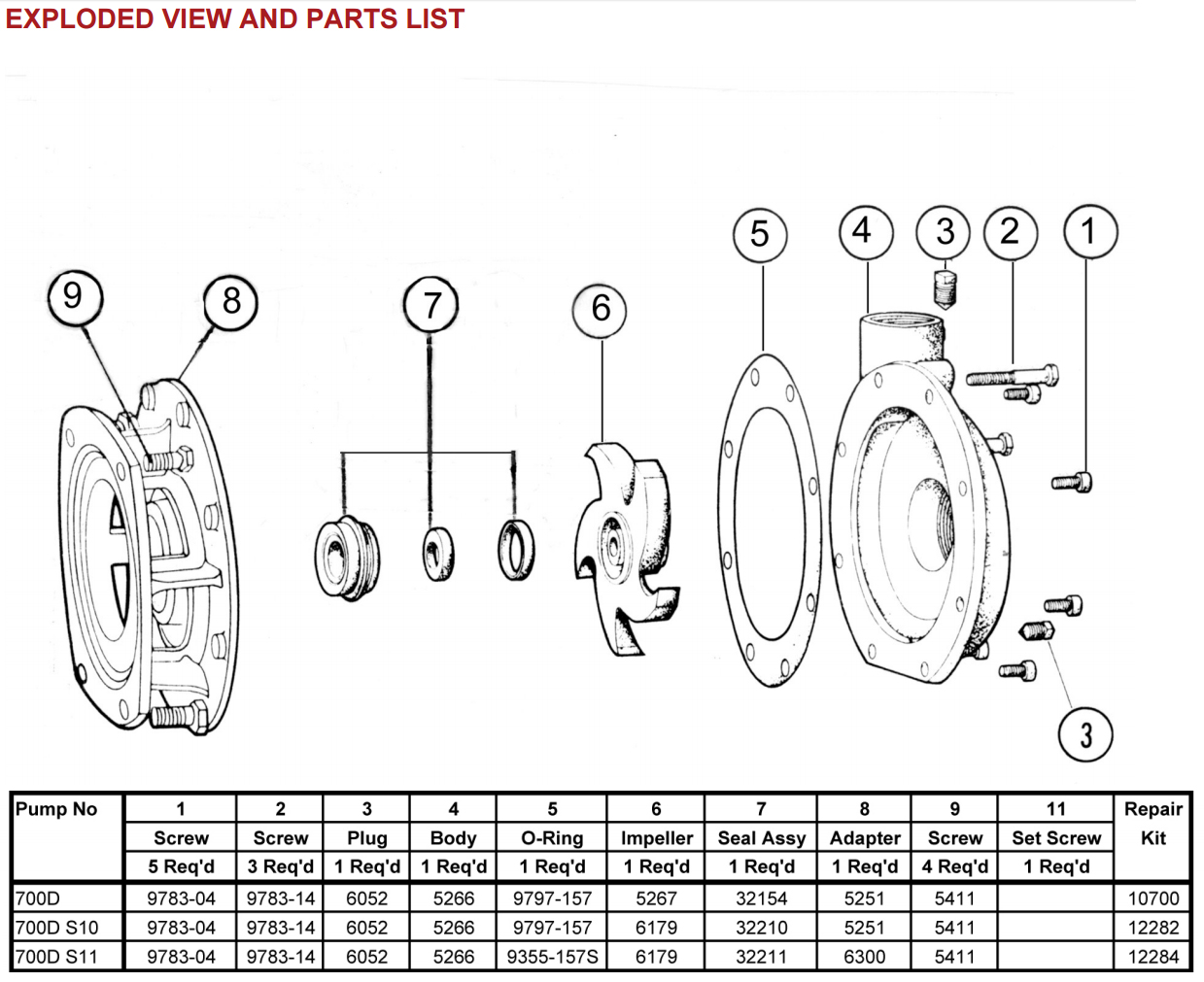Oberdorfer 700D Exploded View and Parts List