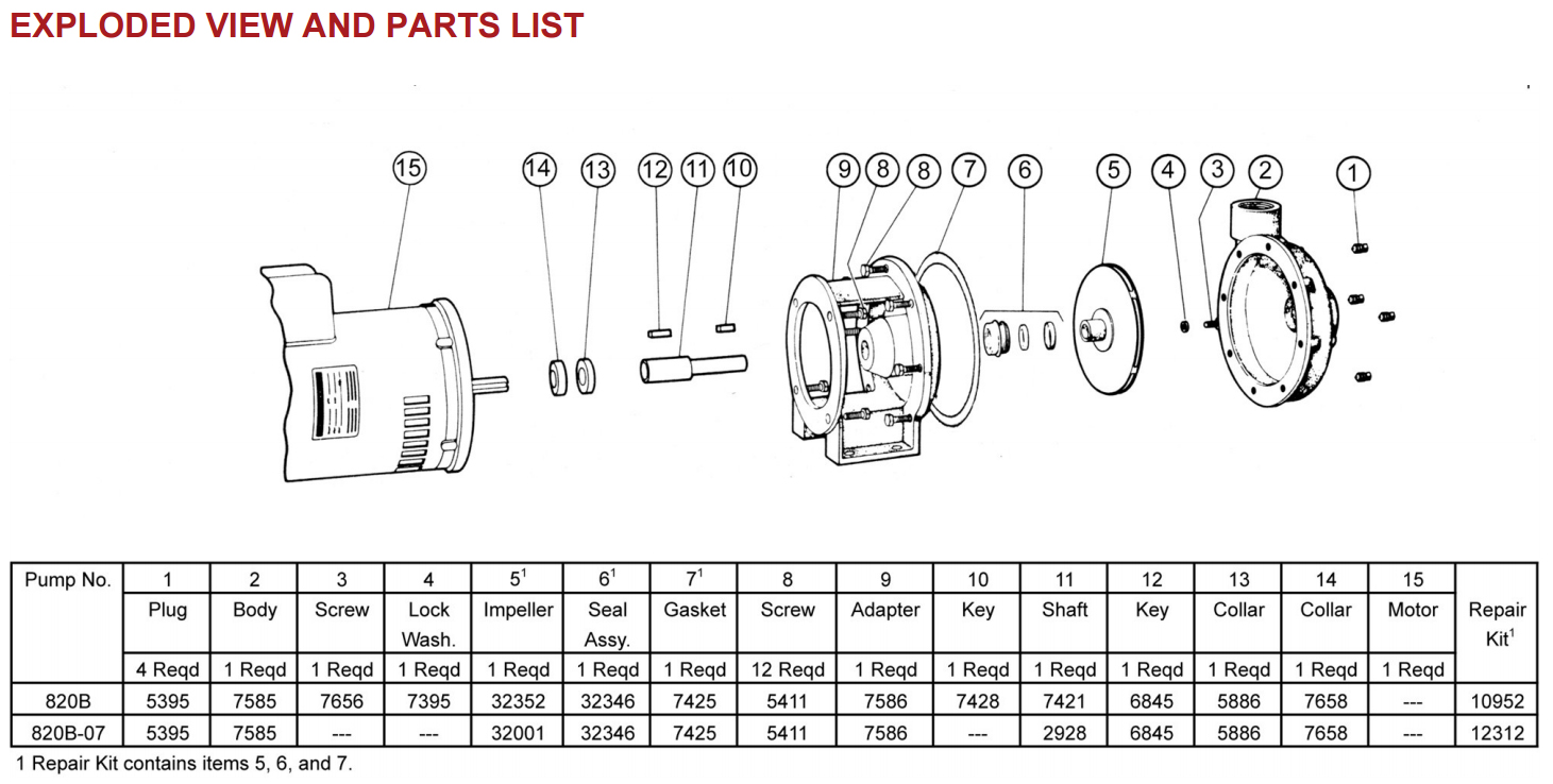 Oberdorfer 820 Exploded View and Parts List