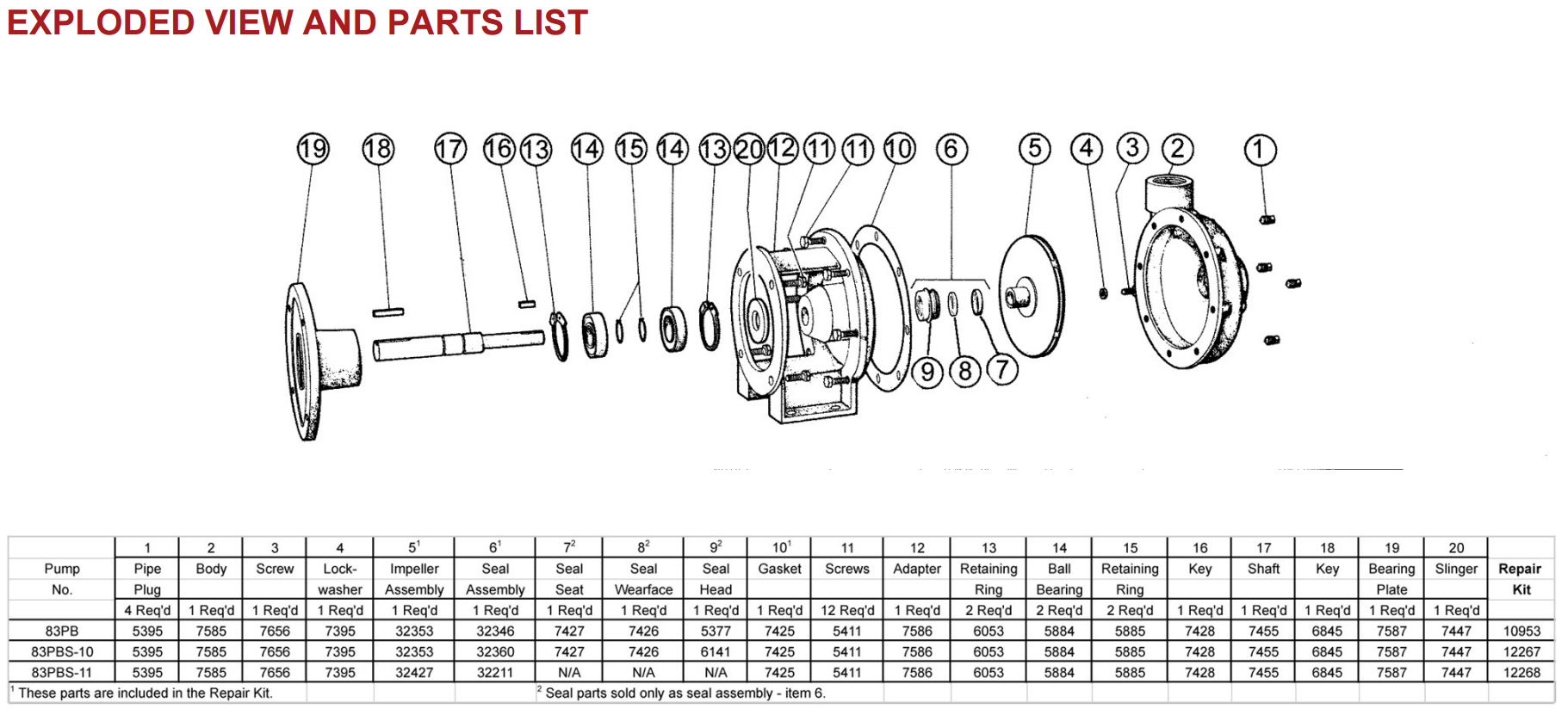 Oberdorfer 83PB Exploded view and parts list