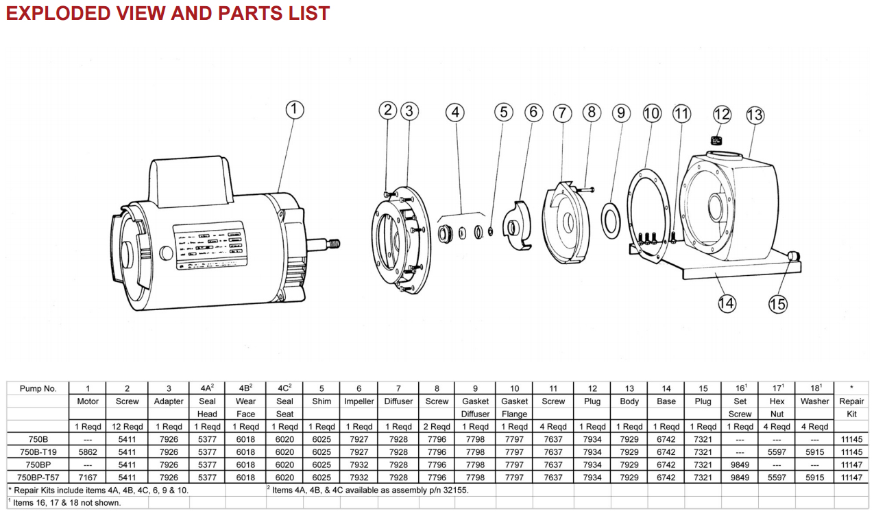 Oberdorfer 750B Exploded View and Parts List
