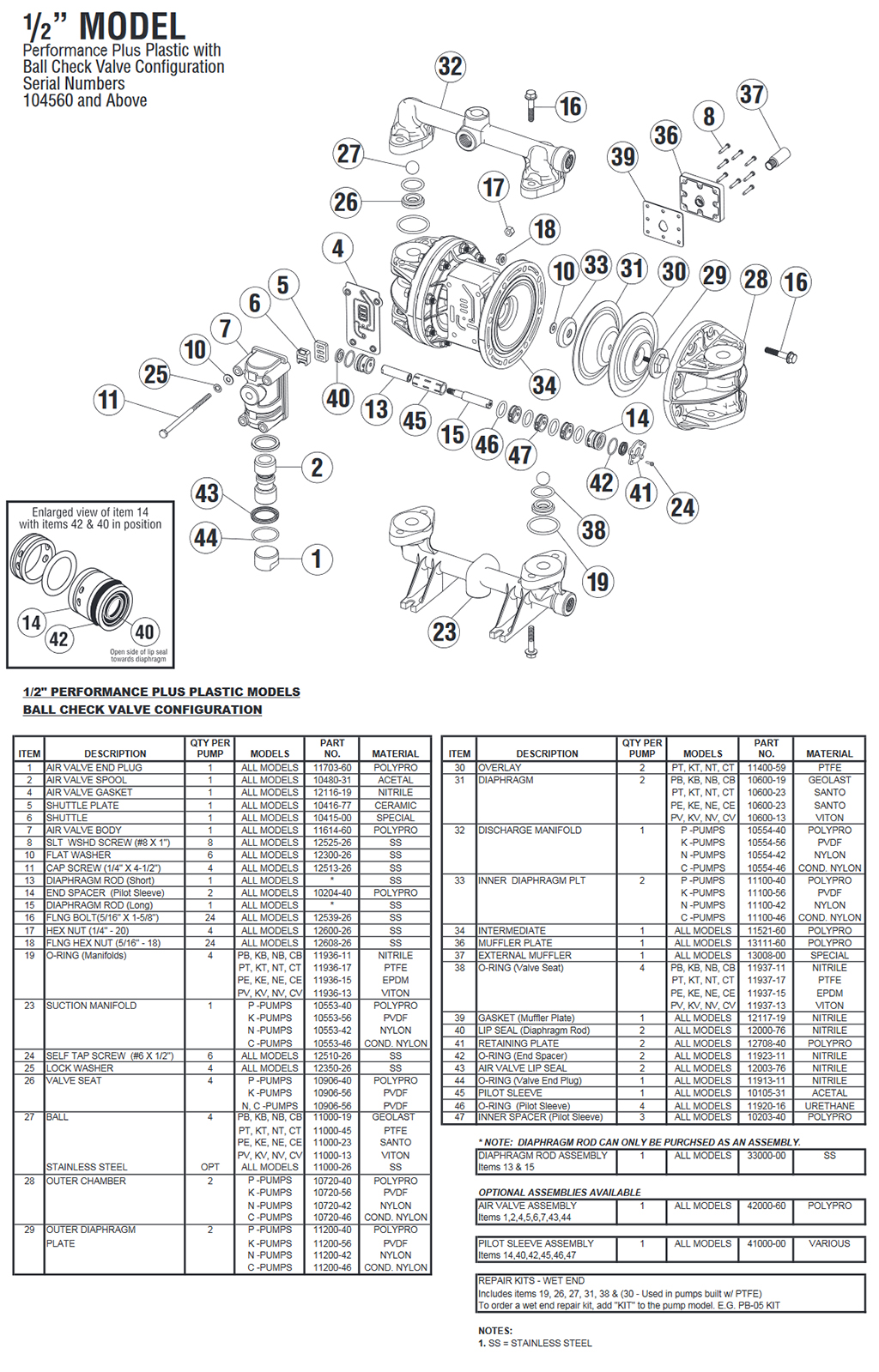 All-Flo Half Inch Exploded View and Parts List