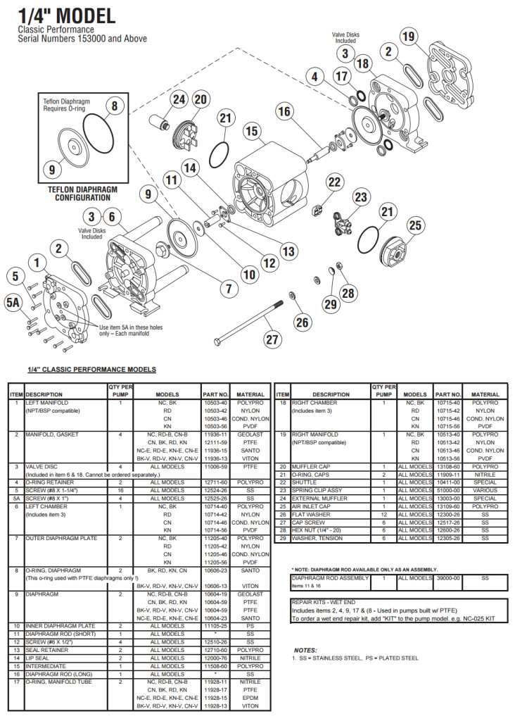 quarter inch exploded view and parts list