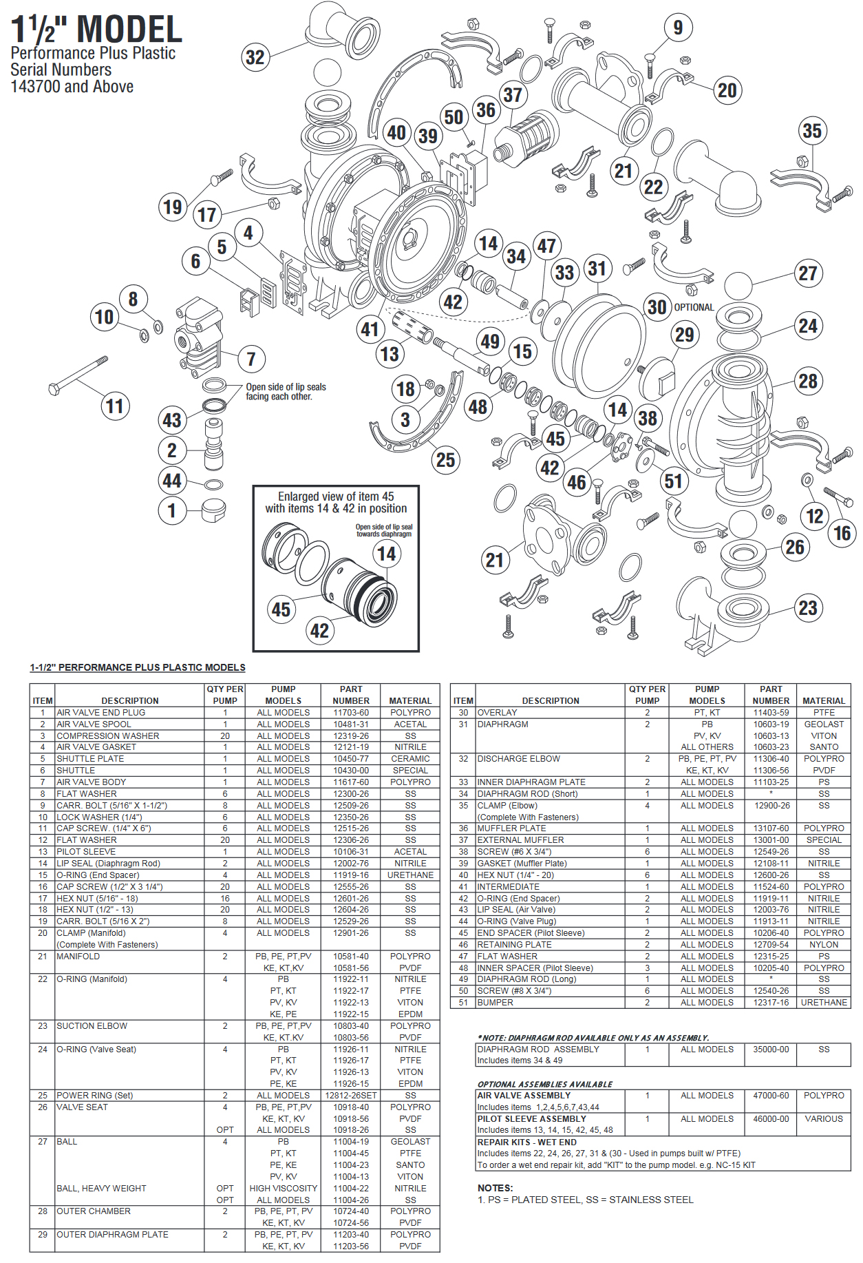 1 and a half performance plastic exploded view and parts list
