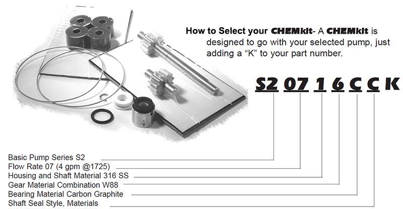 Oberdorfer Chemsteel Repair Kit Configurator