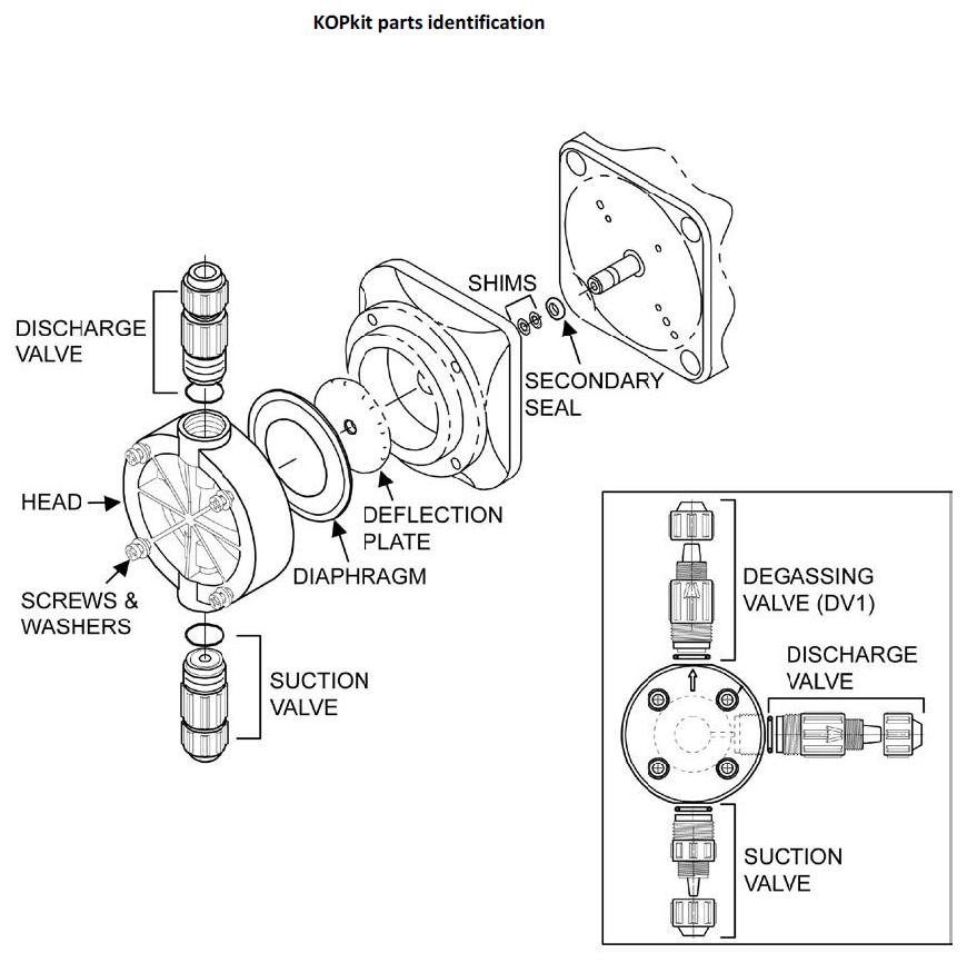 Blog | Pumps & Parts Online | Page 2